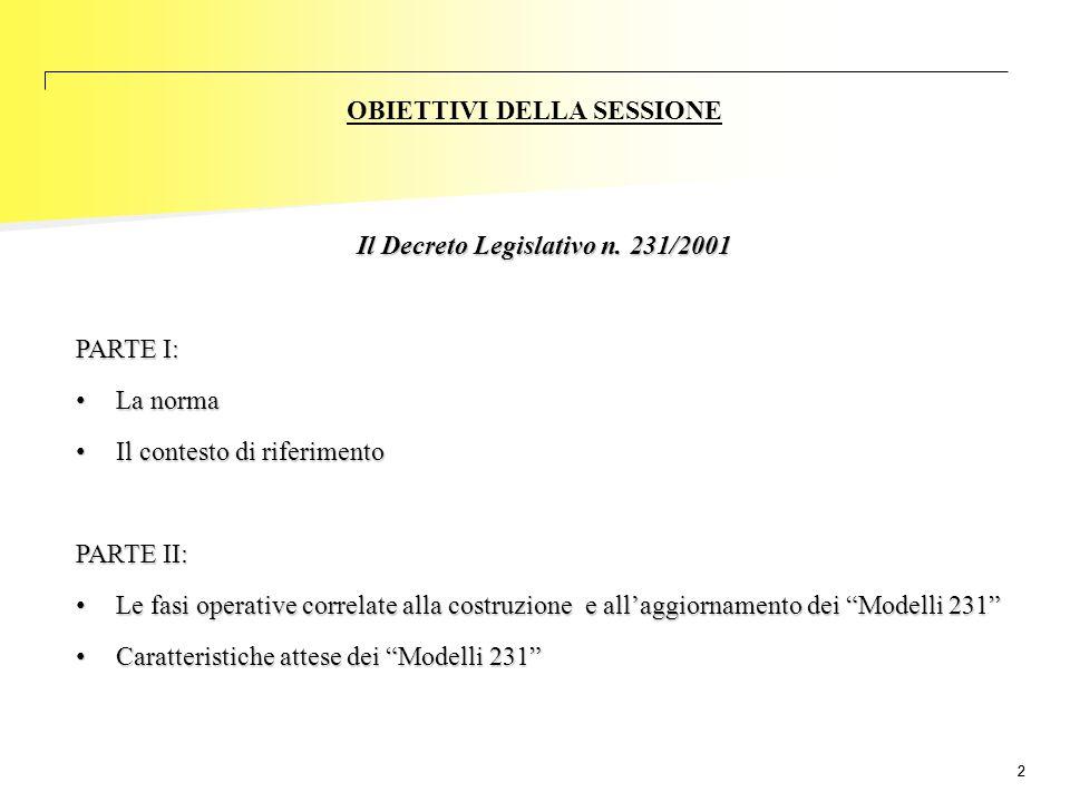 22 Il Decreto Legislativo n. 231/2001 PARTE I: La norma La norma Il contesto di riferimento Il contesto di riferimento PARTE II: Le fasi operative cor