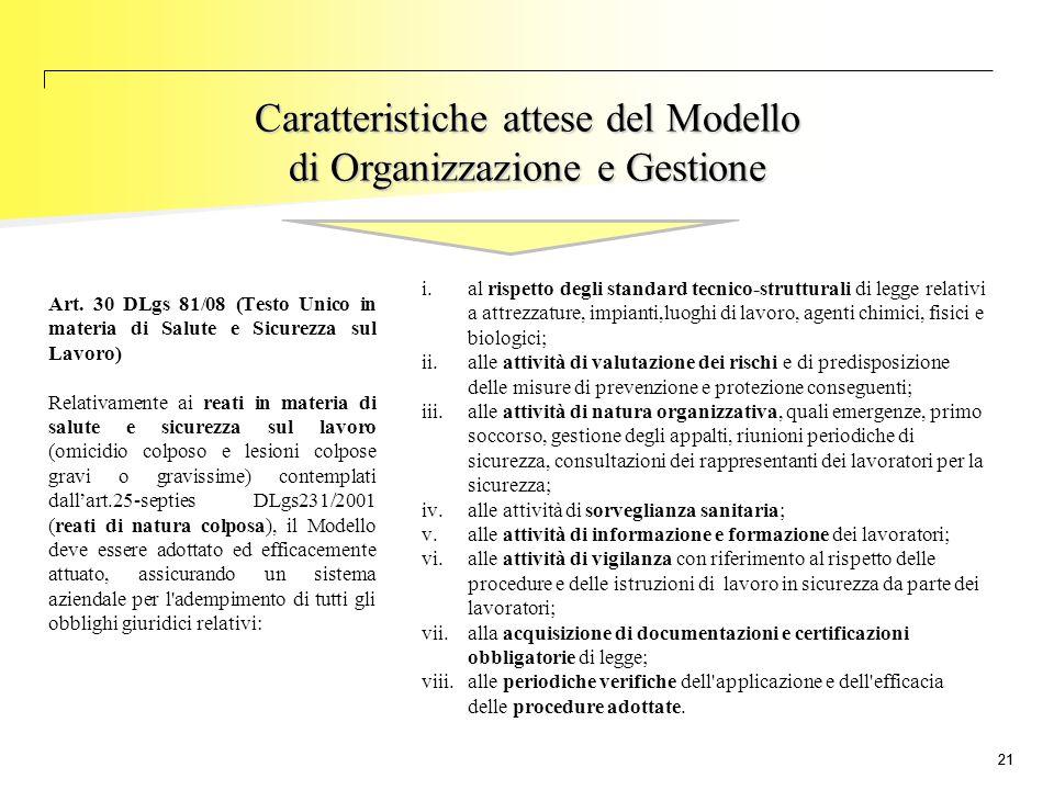 21 Caratteristiche attese del Modello di Organizzazione e Gestione Art. 30 DLgs 81/08 (Testo Unico in materia di Salute e Sicurezza sul Lavoro) Relati