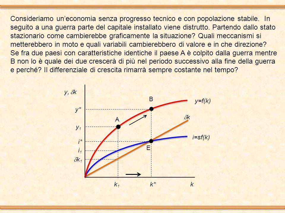 y  k k i=sf(k) k1k1 kk k1k1 i1i1 k* y1y1 E i* y=f(k) y* A B Consideriamo un'economia senza progresso tecnico e con popolazione stabile.