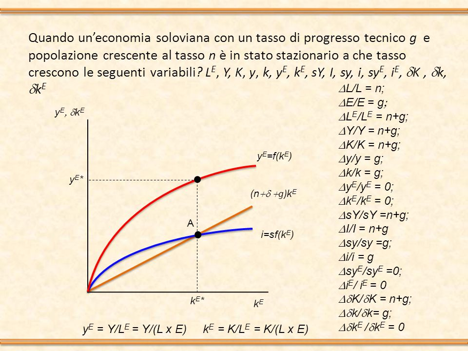 Quando un'economia soloviana con un tasso di progresso tecnico g e popolazione crescente al tasso n è in stato stazionario a che tasso crescono le seguenti variabili.