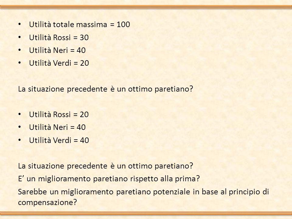 Utilità totale massima = 100 Utilità Rossi = 30 Utilità Neri = 40 Utilità Verdi = 20 La situazione precedente è un ottimo paretiano.