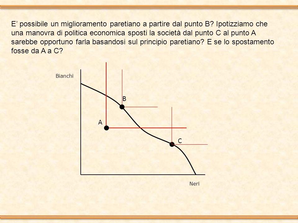 Neri Bianchi A B Ipotizziamo che una manovra di politica economica faccia crescere la torta dell'utilità spostando la società dal punto A al punto B sulla frontiera più alta.