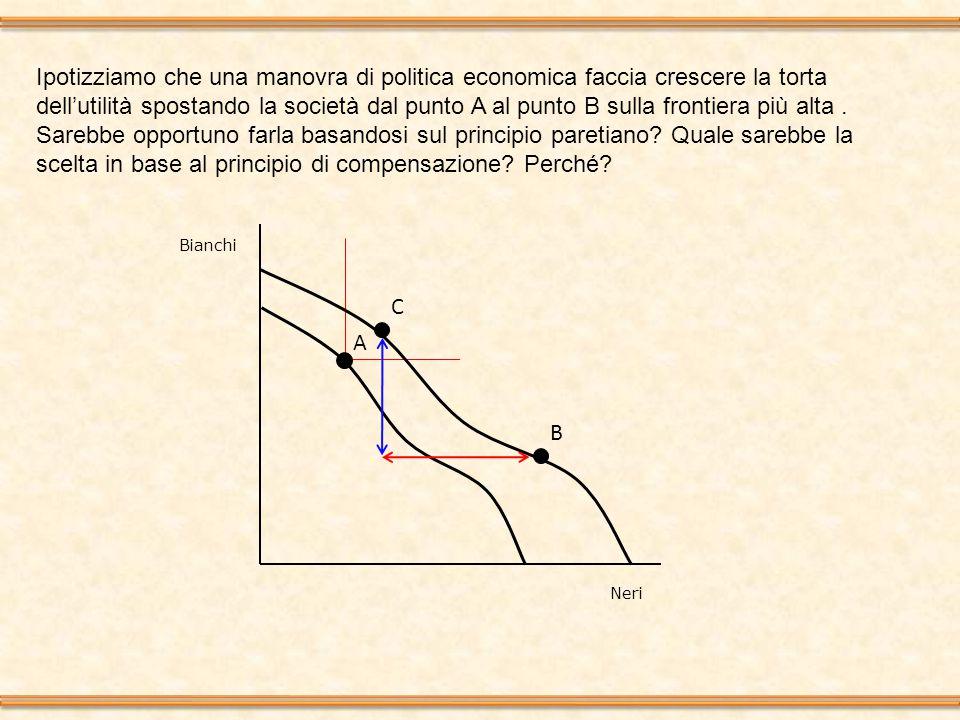 Neri Bianchi A Immaginate due società in cui i beni primari sono distribuiti come indicato dai punti A e B sulle due frontiere.