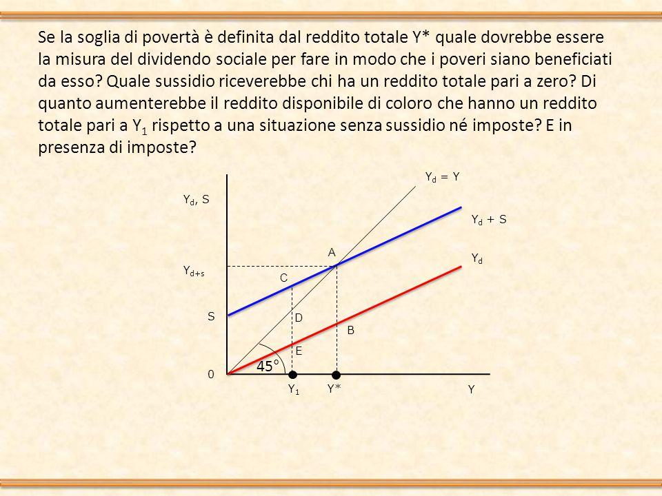 C D E Se la soglia di povertà è definita dal reddito totale Y* quale dovrebbe essere la misura del dividendo sociale per fare in modo che i poveri siano beneficiati da esso.