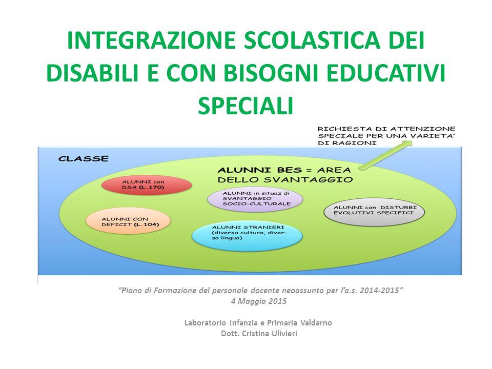 STUDIO DI CASO (S.