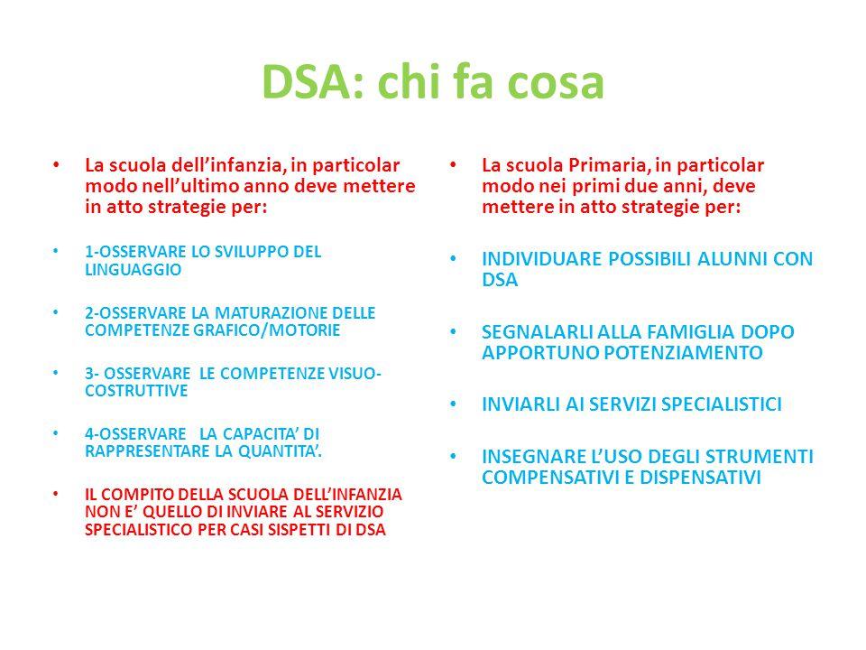 DSA: chi fa cosa La scuola dell'infanzia, in particolar modo nell'ultimo anno deve mettere in atto strategie per: 1-OSSERVARE LO SVILUPPO DEL LINGUAGG