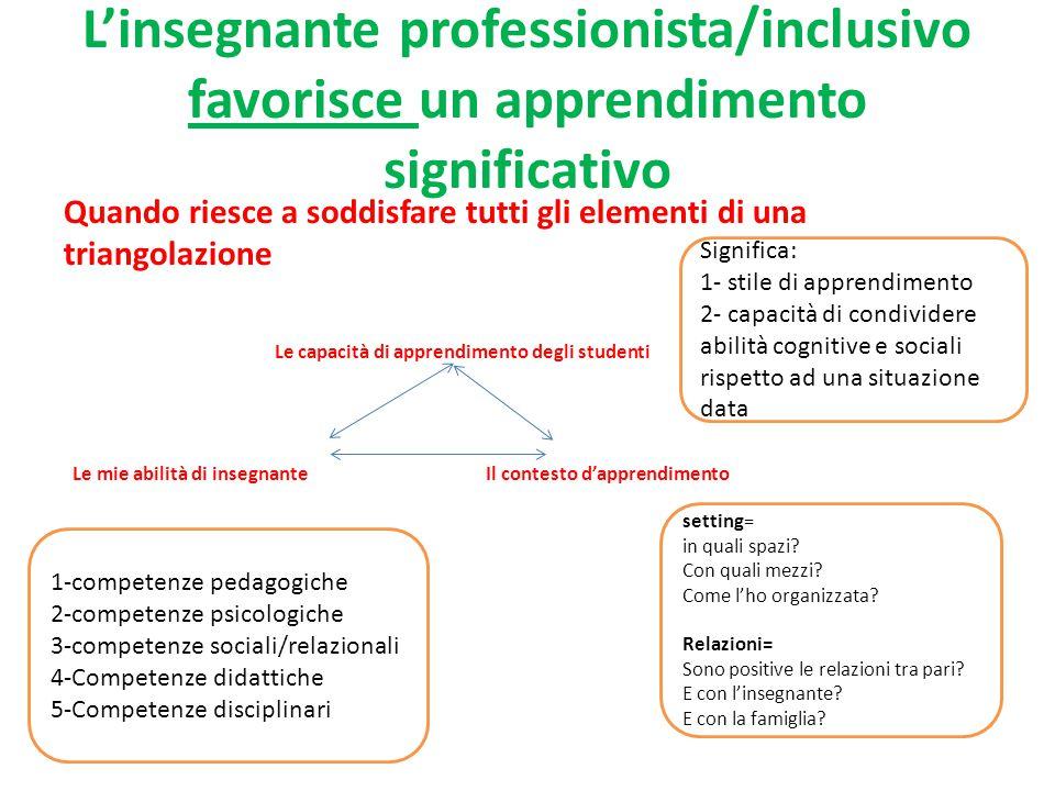 L'insegnante professionista/inclusivo favorisce un apprendimento significativo Quando riesce a soddisfare tutti gli elementi di una triangolazione Le