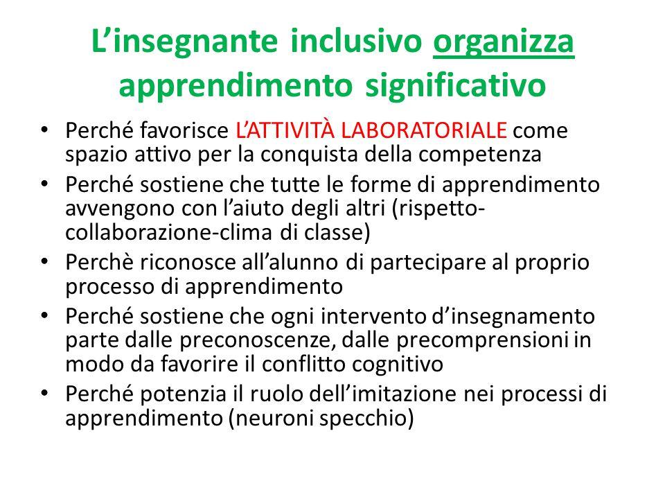 L'insegnante inclusivo organizza apprendimento significativo Perché favorisce L'ATTIVITÀ LABORATORIALE come spazio attivo per la conquista della compe