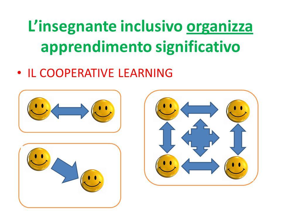 L'insegnante inclusivo organizza apprendimento significativo IL COOPERATIVE LEARNING
