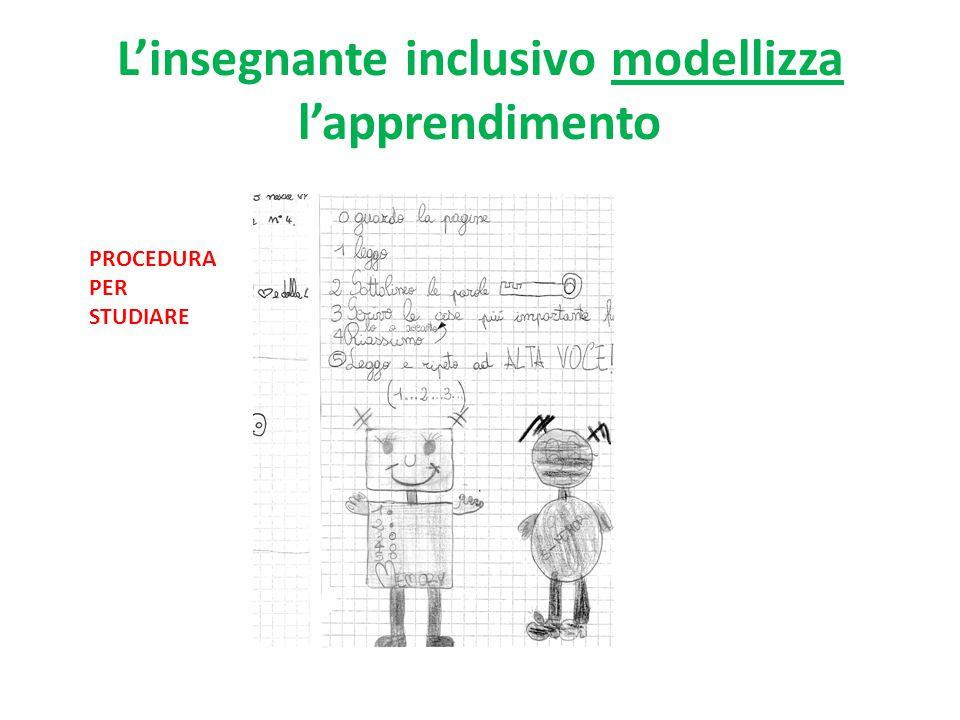 L'insegnante inclusivo modellizza l'apprendimento PROCEDURA PER STUDIARE