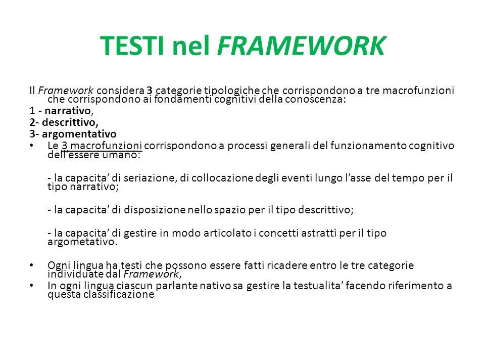 TESTI nel FRAMEWORK Il Framework considera 3 categorie tipologiche che corrispondono a tre macrofunzioni che corrispondono ai fondamenti cognitivi del