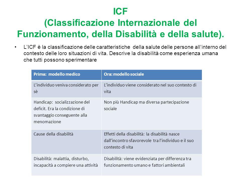 ICF (Classificazione Internazionale del Funzionamento, della Disabilità e della salute). L'ICF è la classificazione delle caratteristiche della salute