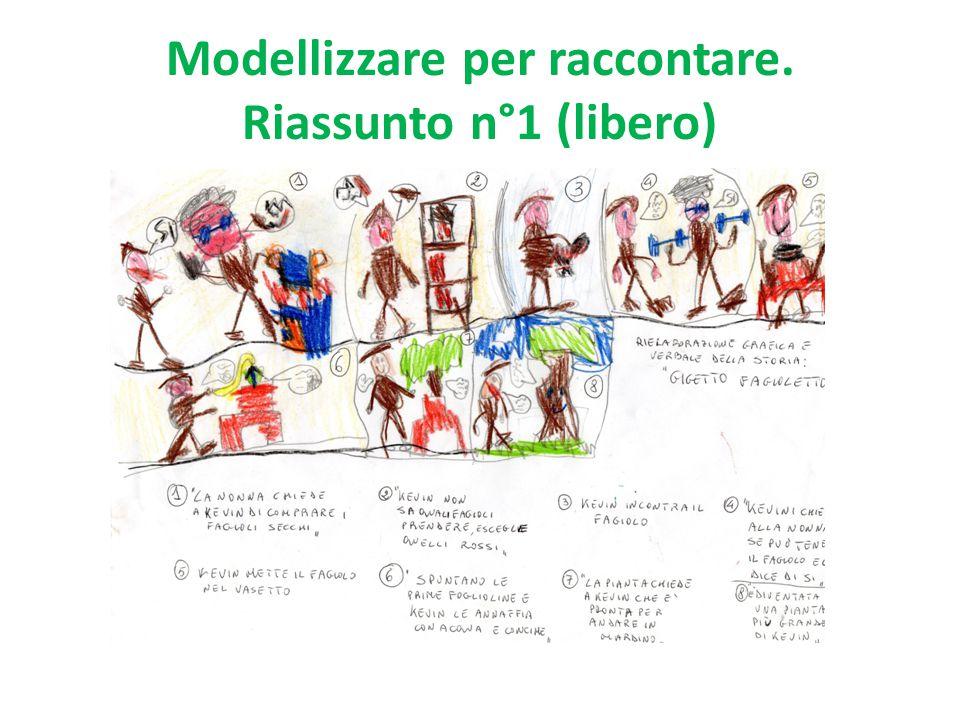 Modellizzare per raccontare. Riassunto n°1 (libero)