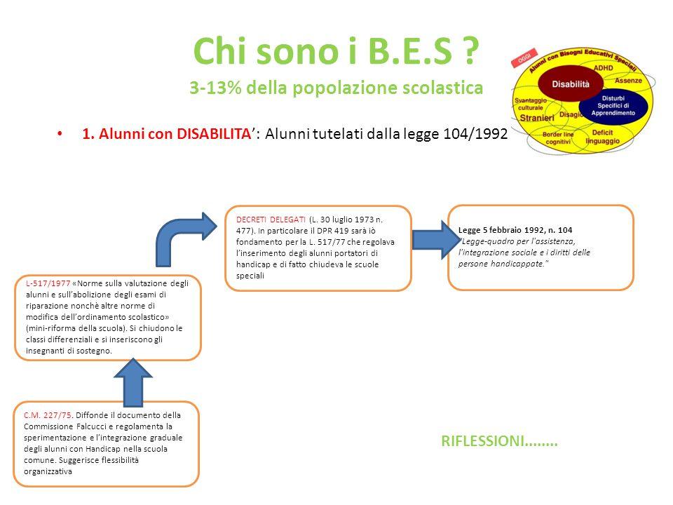 Chi sono i B.E.S ? 3-13% della popolazione scolastica 1. Alunni con DISABILITA': Alunni tutelati dalla legge 104/1992 C.M. 227/75. Diffonde il documen