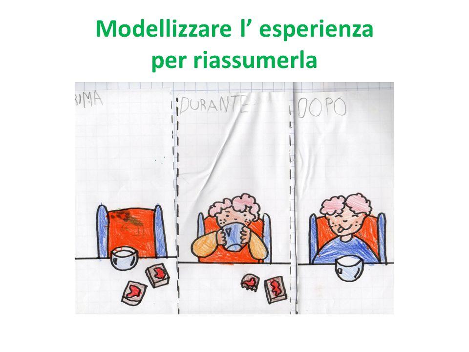 Modellizzare l' esperienza per riassumerla