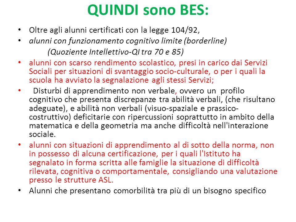 QUINDI sono BES: Oltre agli alunni certificati con la legge 104/92, alunni con funzionamento cognitivo limite (borderline) (Quoziente Intellettivo-QI