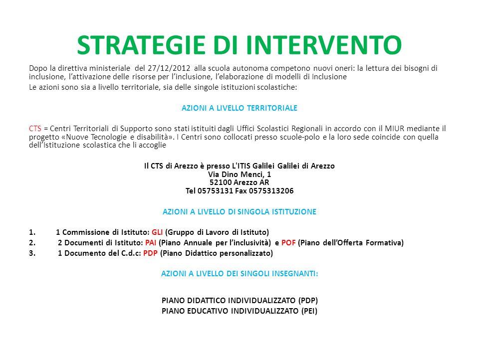 STRATEGIE DI INTERVENTO Dopo la direttiva ministeriale del 27/12/2012 alla scuola autonoma competono nuovi oneri: la lettura dei bisogni di inclusione