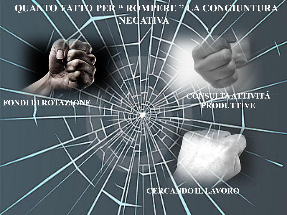 CERCANDO IL LAVORO FONDI DI ROTAZIONE CONSULTA ATTIVITÁ PRODUTTIVE QUANTO FATTO PER ROMPERE LA CONGIUNTURA NEGATIVA