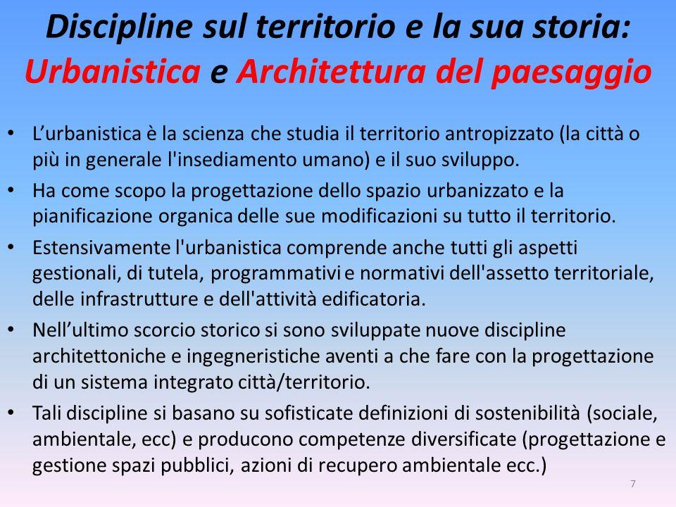 Discipline sul territorio e la sua storia: Urbanistica e Architettura del paesaggio L'urbanistica è la scienza che studia il territorio antropizzato (la città o più in generale l insediamento umano) e il suo sviluppo.