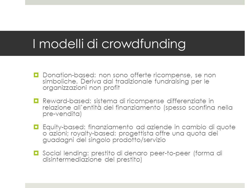 Nuove forme di crowdfunding  Do-it-yourself: inserire funzionalità di c.