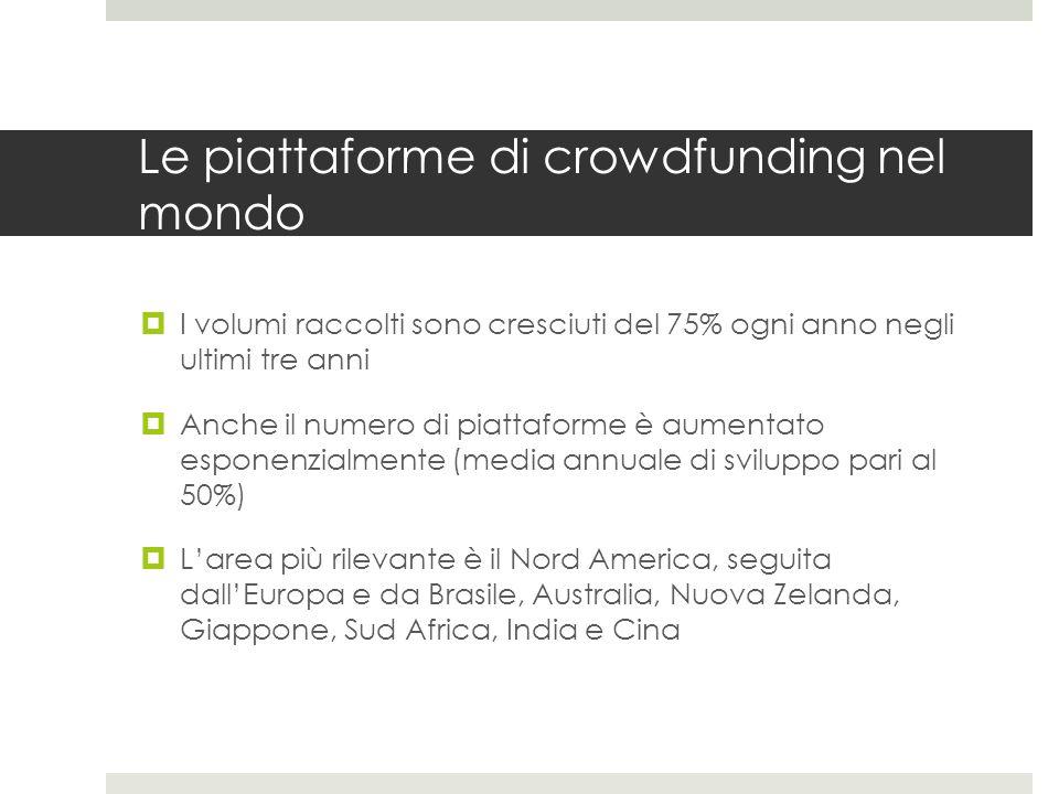 Non solo Kickstarter e Indiegogo: negli USA  USA: EquityNet (equity crowdfunding),  Crowdfunder (dedicata alle imprese),  RocketHub (donation-based, progetti speciali: arte, scienze, business e non profit),  Crowdrise (donazioni di beneficienza),  CircleUP (progetti b-t-c, non tecnologici, food),  Peaks (per changemaker ),  Pubslush (verticale: for books only)  …