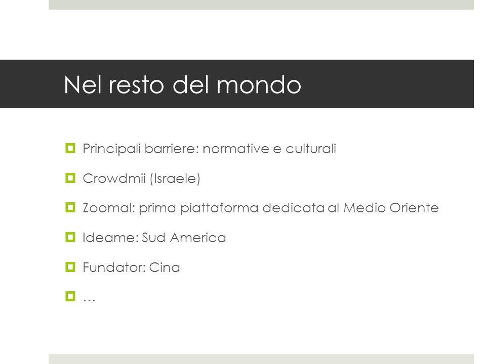 Il crowdfunding in Italia  Il crowdfunding in Italia è nato nel 2005, prima della fondazione di Kickstarter e Indiegogo  Prima piattaforma italiana: Produzioni dal basso .