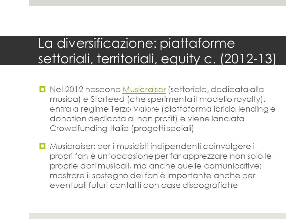 2013: l'esplosione del crowdfunding in Italia  Nel 2013 si osserva l'esplosione del c.