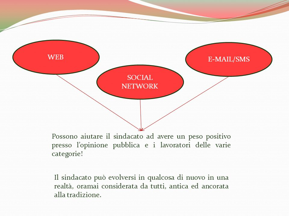 WEB SOCIAL NETWORK E-MAIL/SMS Possono aiutare il sindacato ad avere un peso positivo presso l'opinione pubblica e i lavoratori delle varie categorie.