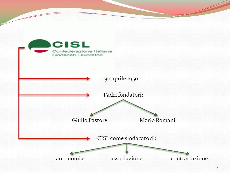 30 aprile 1950 Padri fondatori: Giulio PastoreMario Romani CISL come sindacato di: autonomiaassociazionecontrattazione 5