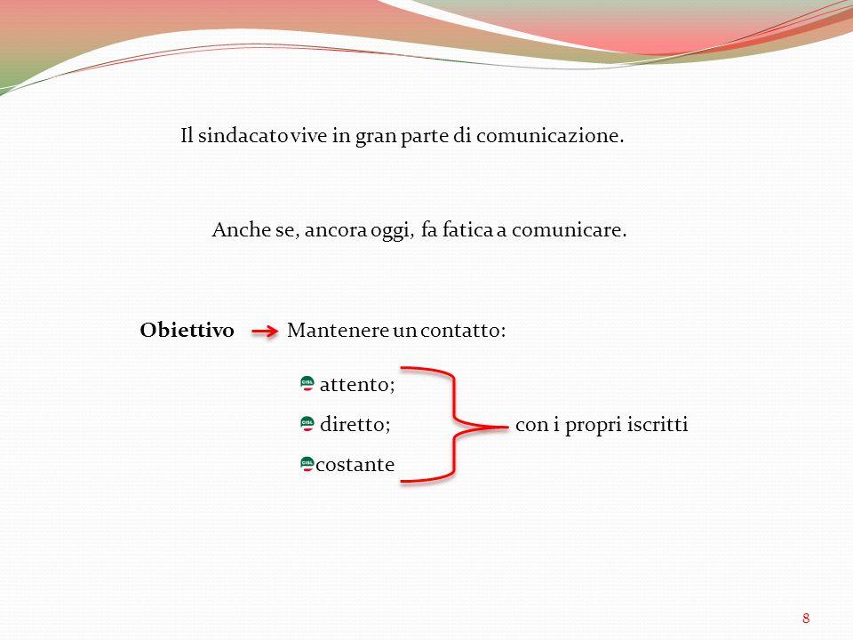 Il sindacato vive in gran parte di comunicazione. Anche se, ancora oggi, fa fatica a comunicare. ObiettivoMantenere un contatto: costante attento; dir