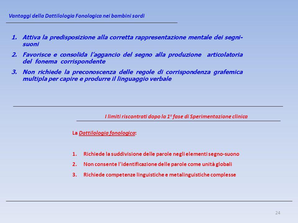 23 L'Alfabeto Manuale Italiano integrato dal Sistema fonologico Segni nuovi introdotti:
