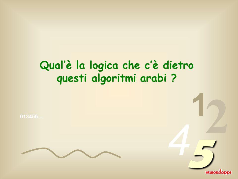 013456… 1 2 4 5 Vi siete mai chiesti perchè 1 è uno , 2 è due , 3 è tre .... ?