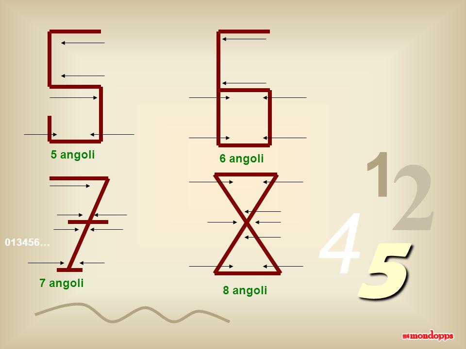013456… 1 2 4 5 1 angolo 2 angoli 3 angoli 4 angoli