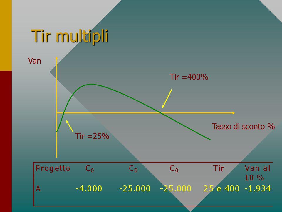 Tir multipli Tasso di sconto % Van Tir =25% Tir =400%