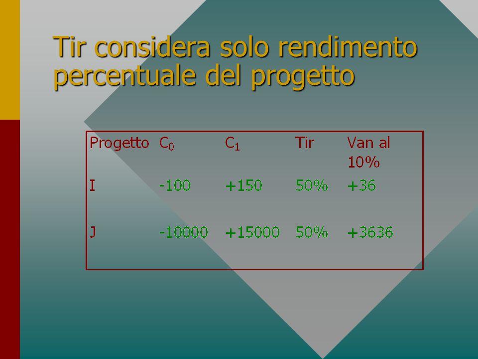 Tir considera solo rendimento percentuale del progetto