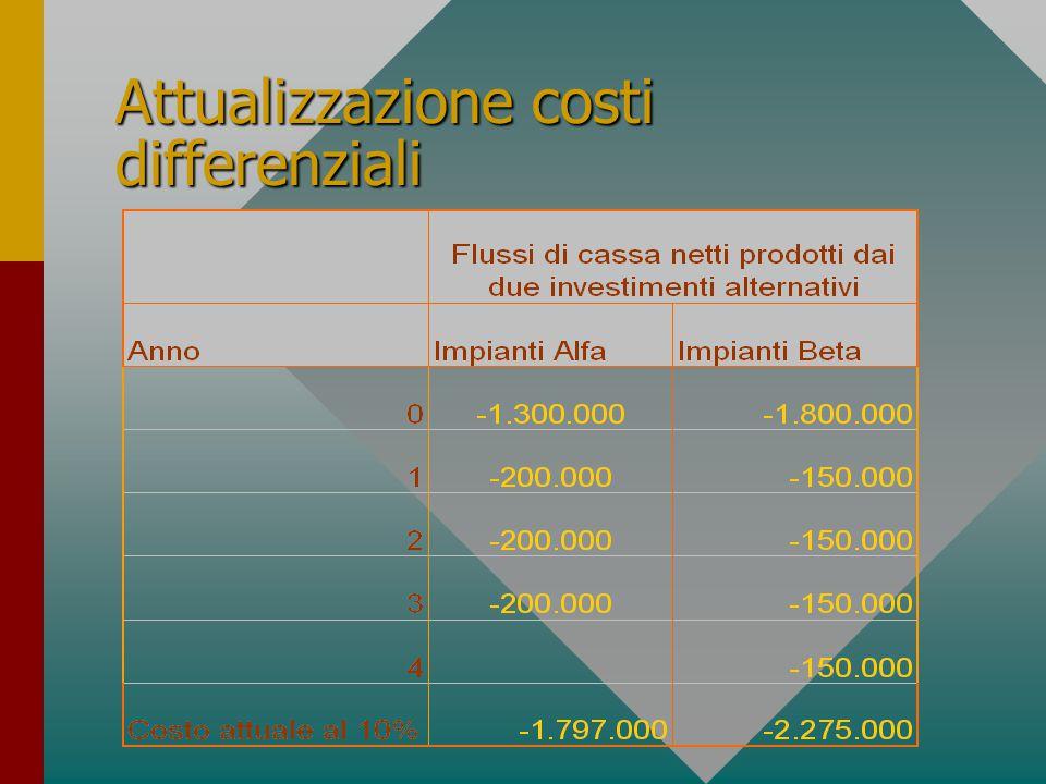 Attualizzazione costi differenziali