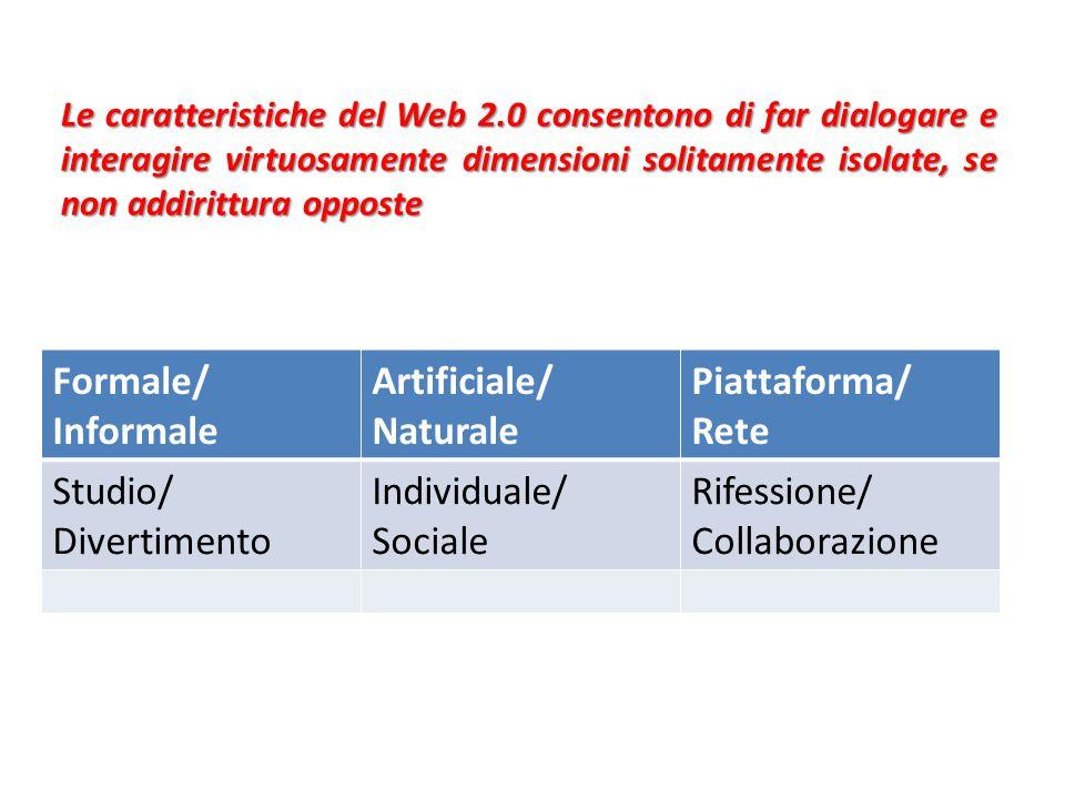 Le caratteristiche del Web 2.0 consentono di far dialogare e interagire virtuosamente dimensioni solitamente isolate, se non addirittura opposte Forma