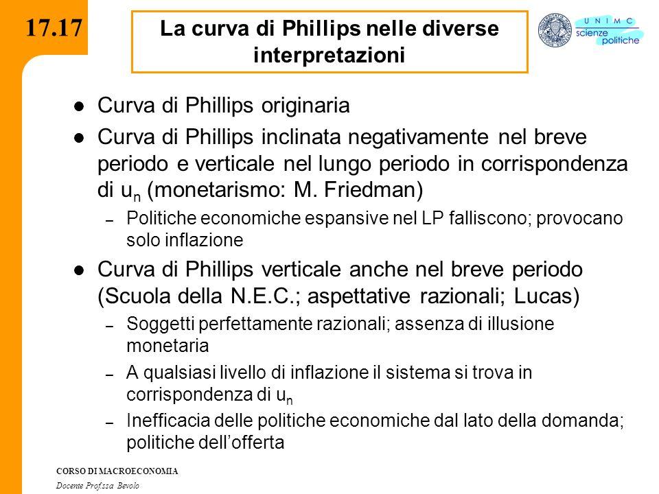 CORSO DI MACROECONOMIA Docente Prof.ssa Bevolo 17.17 Curva di Phillips originaria Curva di Phillips inclinata negativamente nel breve periodo e vertic