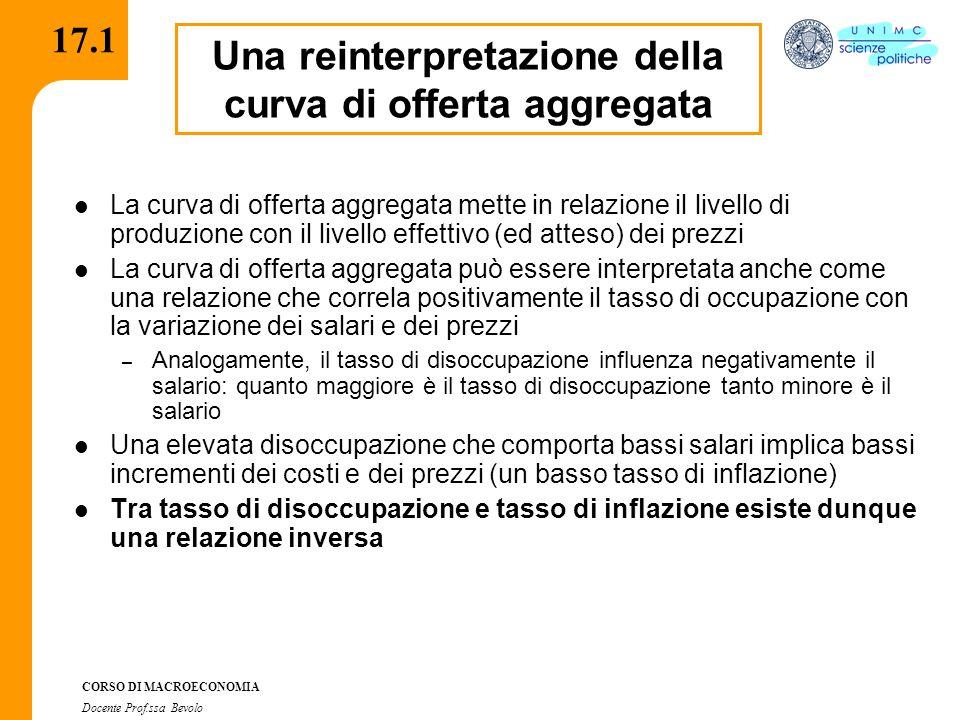 CORSO DI MACROECONOMIA Docente Prof.ssa Bevolo 17.1 La curva di offerta aggregata mette in relazione il livello di produzione con il livello effettivo