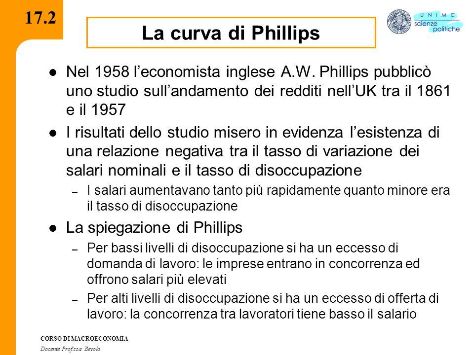 CORSO DI MACROECONOMIA Docente Prof.ssa Bevolo 17.2 Nel 1958 l'economista inglese A.W. Phillips pubblicò uno studio sull'andamento dei redditi nell'UK