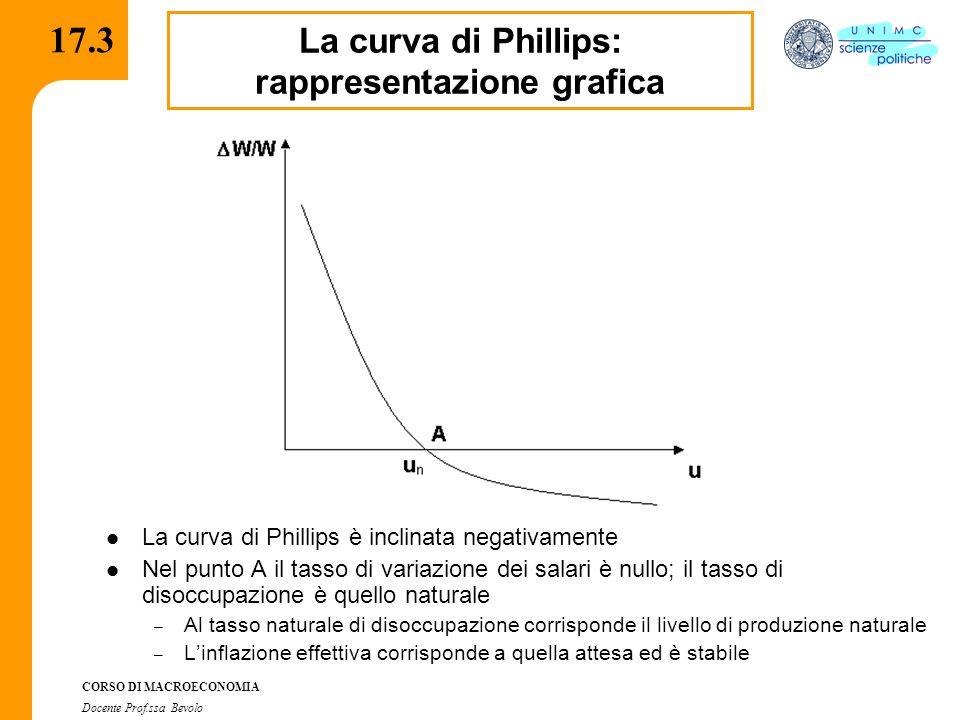 CORSO DI MACROECONOMIA Docente Prof.ssa Bevolo 17.3 La curva di Phillips è inclinata negativamente Nel punto A il tasso di variazione dei salari è nul