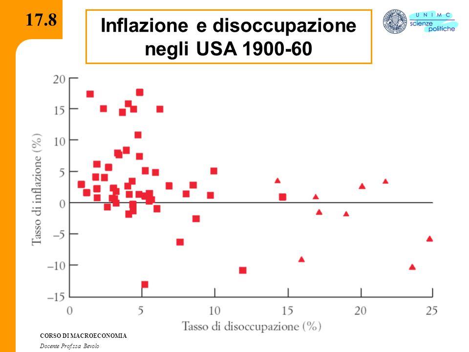 CORSO DI MACROECONOMIA Docente Prof.ssa Bevolo 17.8 Inflazione e disoccupazione negli USA 1900-60