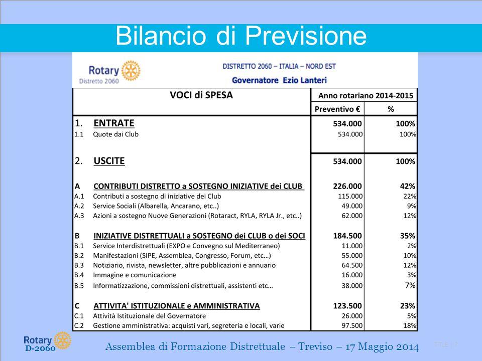 TITLE | 7 Bilancio di Previsione D-2060 Assemblea di Formazione Distrettuale – Treviso – 17 Maggio 2014