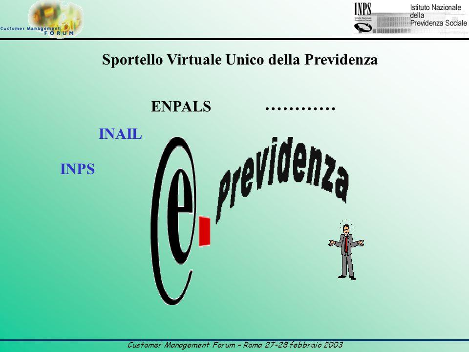 Customer Management Forum – Roma 27-28 febbraio 2003 Sportello Virtuale Unico della Previdenza INPS ENPALS INAIL …………