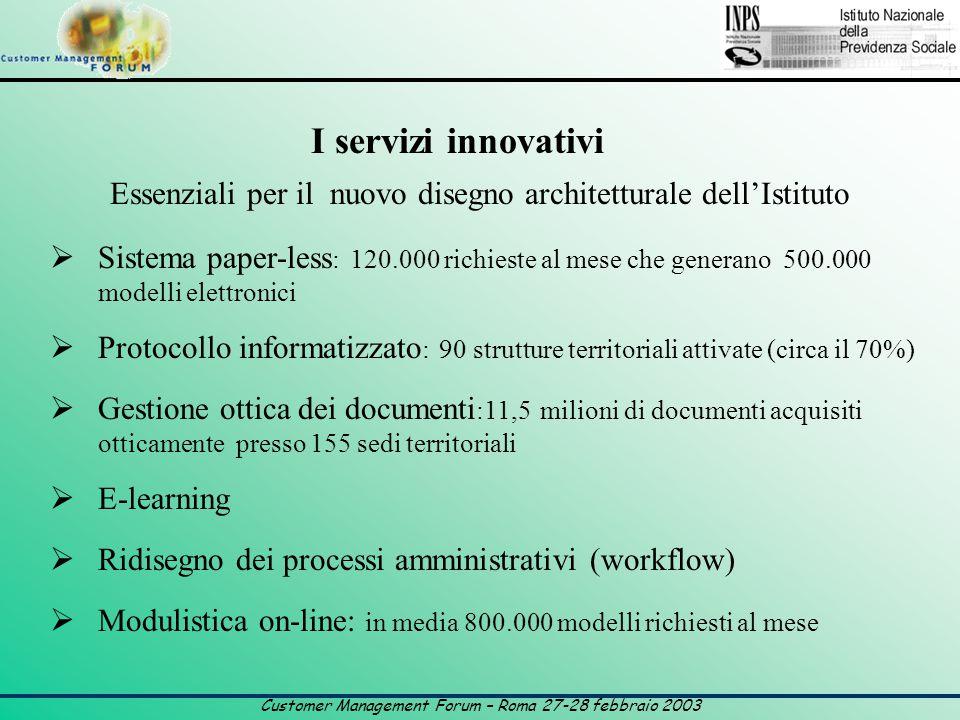 Customer Management Forum – Roma 27-28 febbraio 2003 I servizi innovativi  Sistema paper-less : 120.000 richieste al mese che generano 500.000 modelli elettronici  Protocollo informatizzato : 90 strutture territoriali attivate (circa il 70%)  Gestione ottica dei documenti :11,5 milioni di documenti acquisiti otticamente presso 155 sedi territoriali  E-learning  Ridisegno dei processi amministrativi (workflow)  Modulistica on-line: in media 800.000 modelli richiesti al mese Essenziali per il nuovo disegno architetturale dell'Istituto