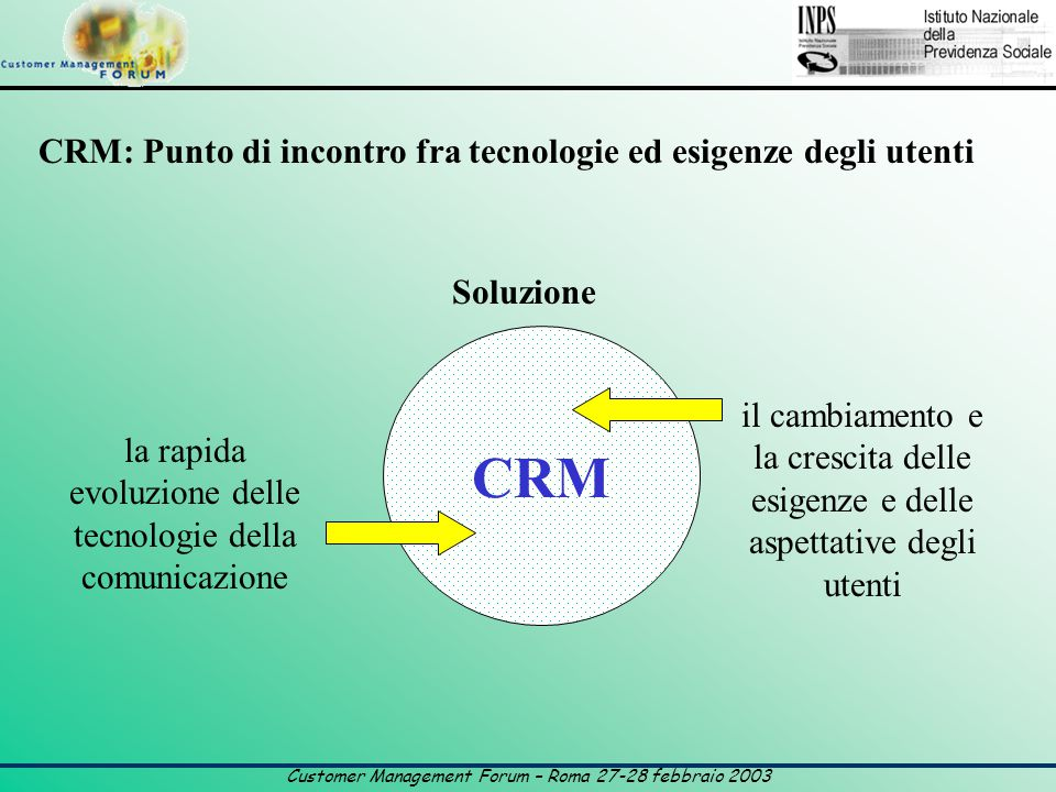 Customer Management Forum – Roma 27-28 febbraio 2003
