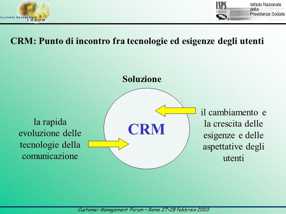 Customer Management Forum – Roma 27-28 febbraio 2003 CRM: Punto di incontro fra tecnologie ed esigenze degli utenti la rapida evoluzione delle tecnologie della comunicazione il cambiamento e la crescita delle esigenze e delle aspettative degli utenti CRM Soluzione