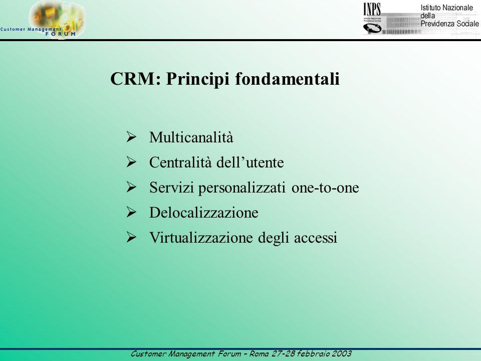 Customer Management Forum – Roma 27-28 febbraio 2003 CRM: Principi fondamentali  Multicanalità  Centralità dell'utente  Servizi personalizzati one-to-one  Delocalizzazione  Virtualizzazione degli accessi