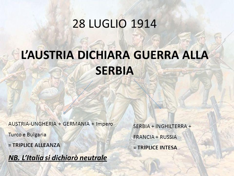 28 LUGLIO 1914 L'AUSTRIA DICHIARA GUERRA ALLA SERBIA AUSTRIA-UNGHERIA + GERMANIA + Impero Turco e Bulgaria = TRIPLICE ALLEANZA NB. L'Italia si dichiar