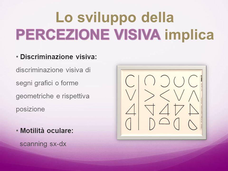 Discriminazione visiva: discriminazione visiva di segni grafici o forme geometriche e rispettiva posizione Motilità oculare: scanning sx-dx